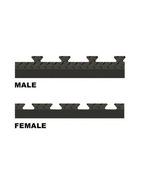 CheckerLok Edging Strips (Male/Female) -