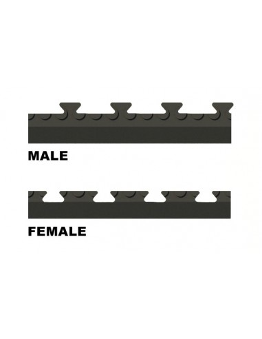 PennyLok Edging Strips (Male/Female) -